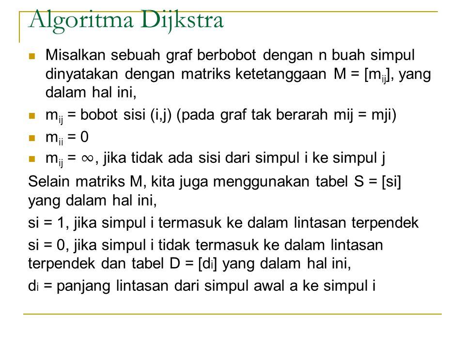 Algoritma Dijkstra Misalkan sebuah graf berbobot dengan n buah simpul dinyatakan dengan matriks ketetanggaan M = [mij], yang dalam hal ini,